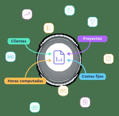 software de gestion de tareas